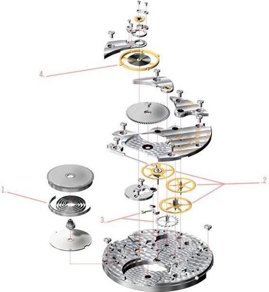 机械结构分解图