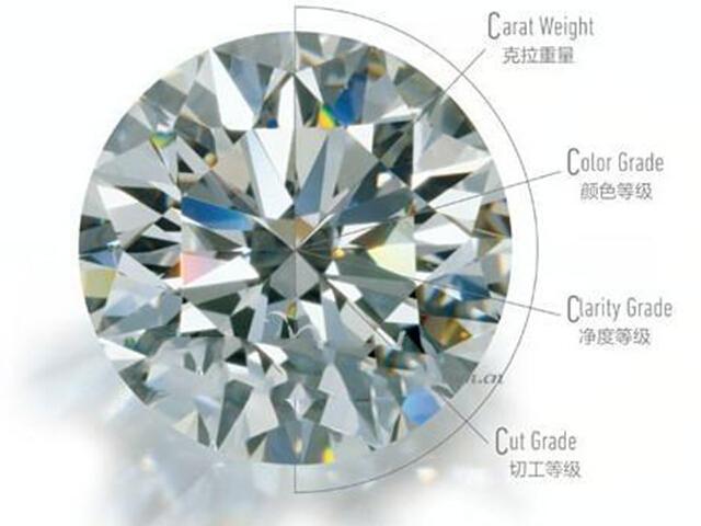 准新娘如何挑选珠宝钻戒 巧识人工钻5大窍门