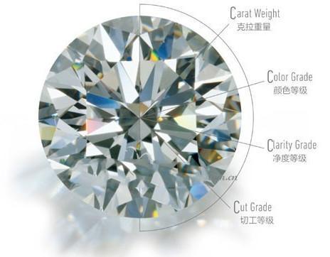 准新娘如何挑选珠宝钻戒 巧识...
