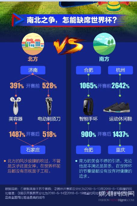苏宁世界杯大数据:北京人爱球...