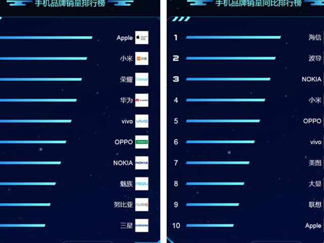 苏宁818悟空榜:3C亚运会中日韩品牌代表队前瞻