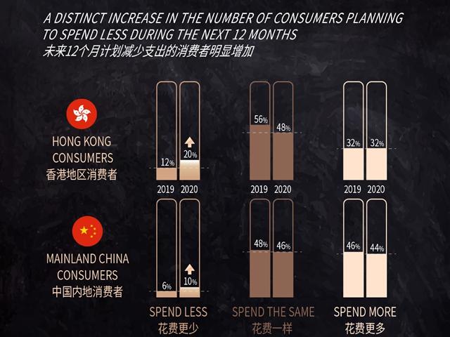 罗德传播集团联合精确市场研究中心 发布《2020中国奢华品报告》